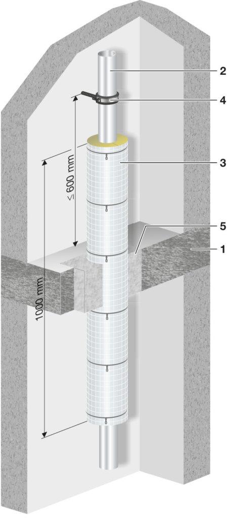 steinwool Isolierschale, Steinwolle-Isolierschale, Rohrdämmung, Rohrisolierung